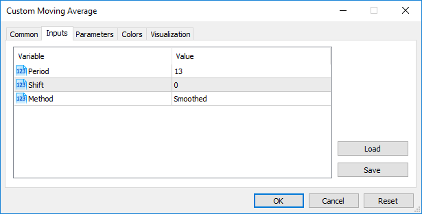 Reasonable method to display input parameters