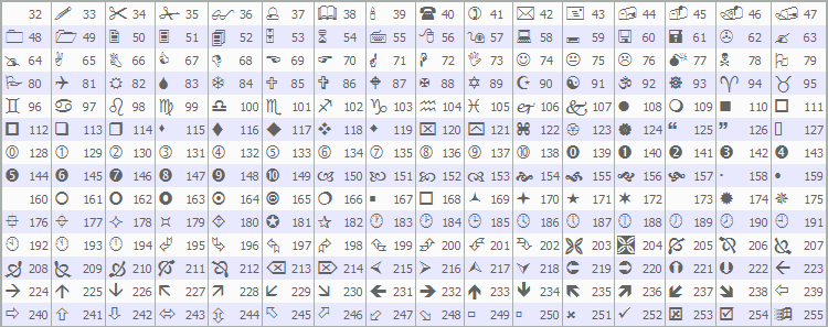 Table of symbols of the wingdings font