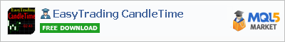 Buy EasyTrading CandleTime Expert Advisor in the store selling algo trading systems
