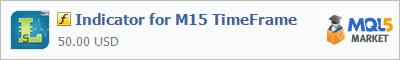 Indicator for M15 TimeFrame