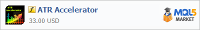Buy ATR Accelerator customer indicator in the store selling algo trading systems