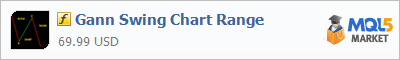 Buy Gann Swing Chart Range customer indicator in the store selling algo trading systems