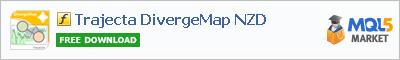 Indicator Trajecta DivergeMap NZD