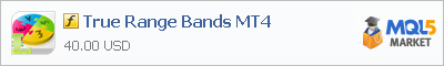 Indicator True Range Bands MT4