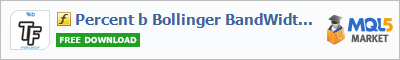 Indicator Percent b Bollinger BandWidth tfmt4