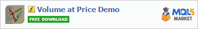 Buy Volume at Price Demo customer indicator in the store selling algo trading systems
