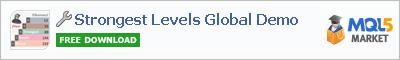 Analyzer Strongest Levels Global Demo
