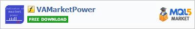 Indicator VAMarketPower
