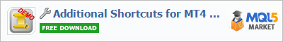 Utilitie Additional Shortcuts for MT4Demo