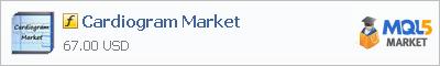 ������ ��������� Cardiogram Market � �������� ������ �������������