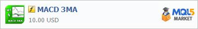 Купить индикатор MACD 3MA в магазине систем алготрейдинга