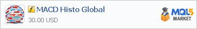Индикатор MACD Histo Global