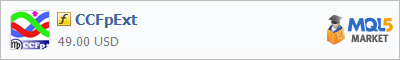 Купить индикатор CCFpExt в магазине систем алготрейдинга