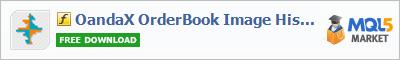 Скачать индикатор OandaX OrderBook Image History в магазине систем алготрейдинга