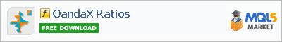 Скачать индикатор OandaX Ratios в магазине систем алготрейдинга