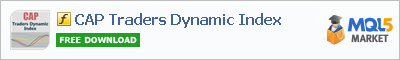 Купить индикатор CAP Traders Dynamic Index в магазине систем алготрейдинга