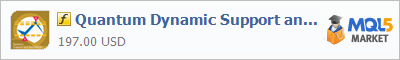 Индикатор Quantum Dynamic Support and Resistance Indicator