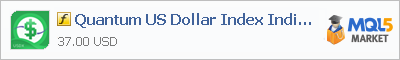 Индикатор Quantum US Dollar Index Indicator