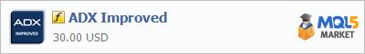 Купить индикатор ADX Improved в магазине систем алготрейдинга