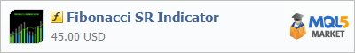 Индикатор Fibonacci SR Indicator