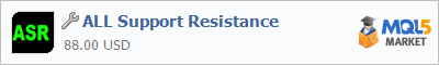 Анализатор ALL Support Resistance