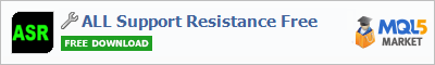 Анализатор ALL Support Resistance Free