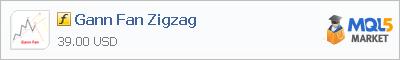 Индикатор Gann Fan Zigzag