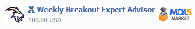 Советник Weekly Breakout Expert Advisor
