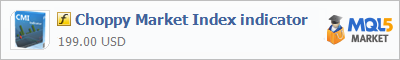 Индикатор Choppy Market Index indicator