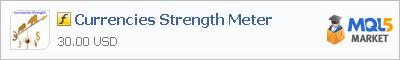 Индикатор Currencies Strength Meter