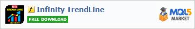 Купить индикатор Infinity TrendLine в магазине систем алготрейдинга