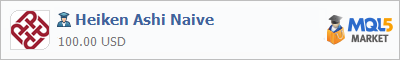 Советник Heiken Ashi Naive