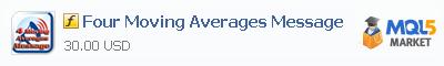 Купить индикатор Four Moving Averages Message в магазине систем алготрейдинга