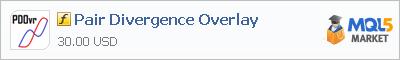 Индикатор Pair Divergence Overlay