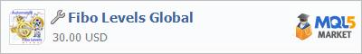 Утилита Fibo Levels Global