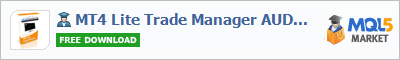 Советник MT4 Lite Trade Manager AUDUSD