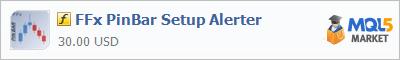 Индикатор FFx PinBar Setup Alerter