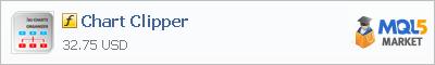 Купить индикатор Chart Clipper в магазине систем алготрейдинга