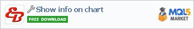 Купить приложение Show info on chart в магазине систем алготрейдинга