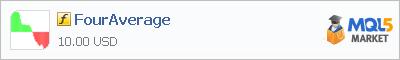 Купить индикатор FourAverage в магазине систем алготрейдинга
