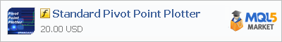 Индикатор Standard Pivot Point Plotter
