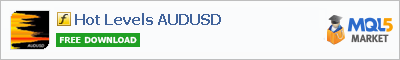 Индикатор Hot Levels AUDUSD