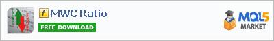 Индикатор MWC Ratio