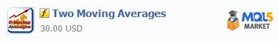Купить индикатор Two Moving Averages в магазине систем алготрейдинга