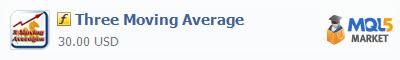 Купить индикатор Three Moving Average в магазине систем алготрейдинга