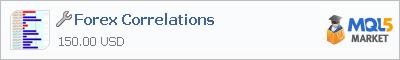 Панель Forex Correlations