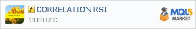 Индикатор CORRELATION RSI