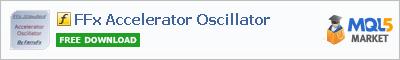 Индикатор FFx Accelerator Oscillator