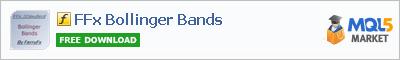 Индикатор FFx Bollinger Bands