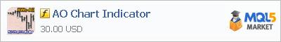 Индикатор AO Chart Indicator